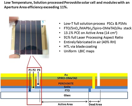low temperature perovskite s cells